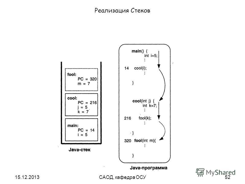 15.12.2013САОД, кафедра ОСУ52 Реализация Стеков