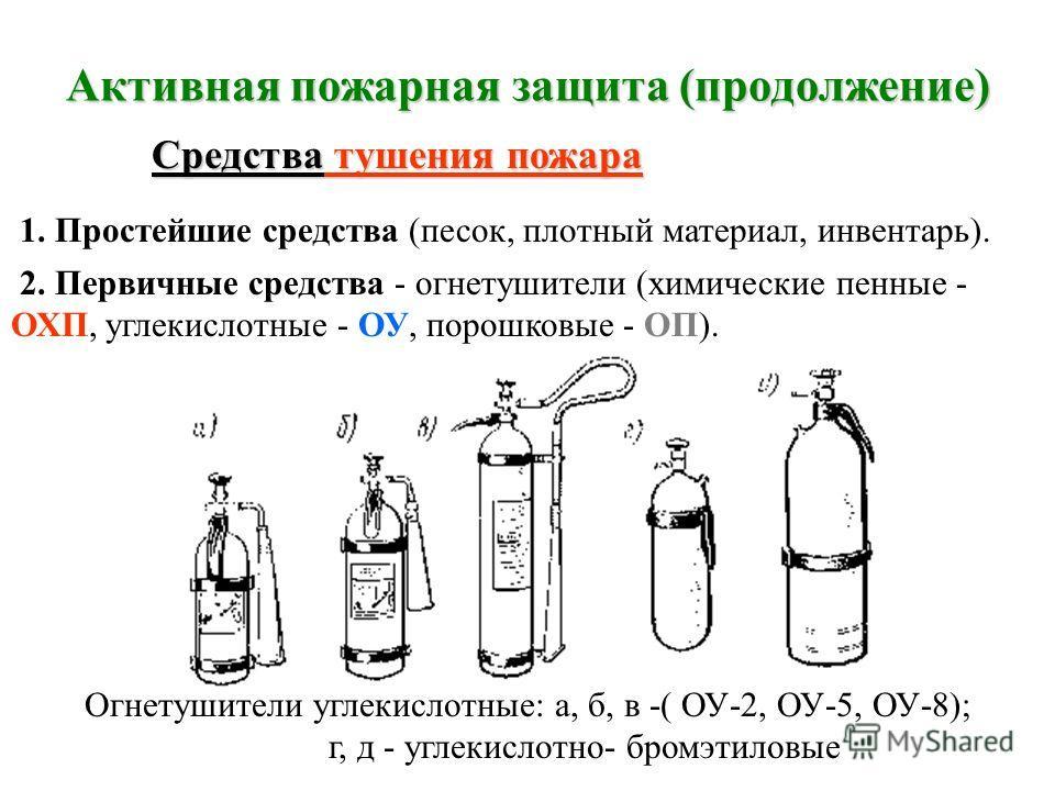 Активная пожарная защита (продолжение) Огнетушащие вещества ЖидкостиГазыПорошки 1. Распылённая вода. 2. Пена. 1. Углекислый газ. 2. Хладоны. 1. Фосфат аммония. 2. Бикарбонат натрия. 3. Бикарбонат калия. 4. Хлорид калия. Средства доставки: - передвижн