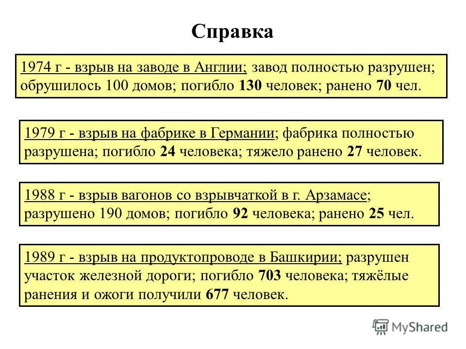 Поражающие факторы взрывчатых веществ Избыточное давление ΔР ф (кПа) при взрыве заряда массой G (кг), расположенного на расстоянии R (м), определяется: Поражение людей Разрушение объектов G, кг - 0,2 0,5 1 2 3 5 R, м 2 3 4 5 10 Летальный исход Травмы