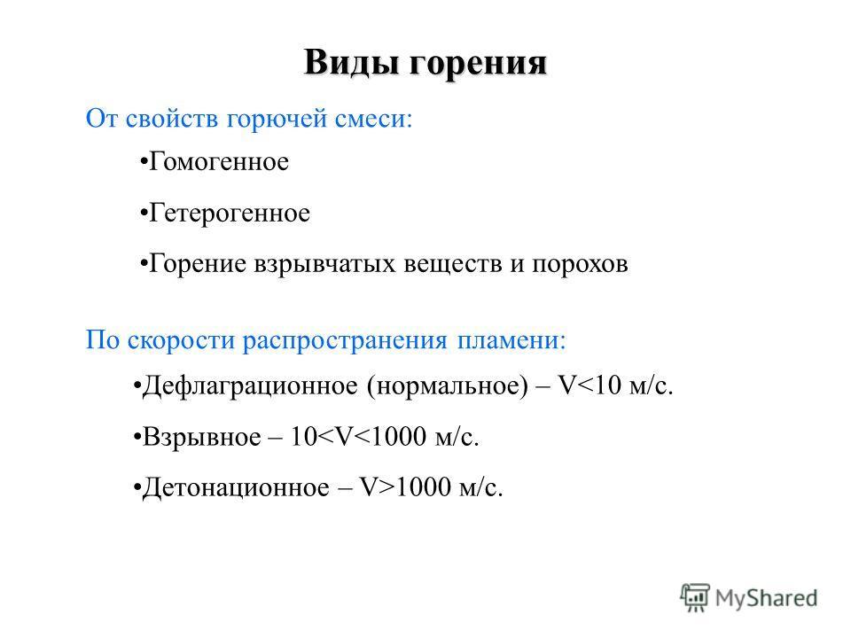 Процессы горения (продолжение 3) Для осуществления горения необходимо три элемента: горючее вещество (1), окислитель (2), источник зажигания (3), а для поддержания горения - цепная реакция (4). Процесс горения характеризуется пожарным треугольником (