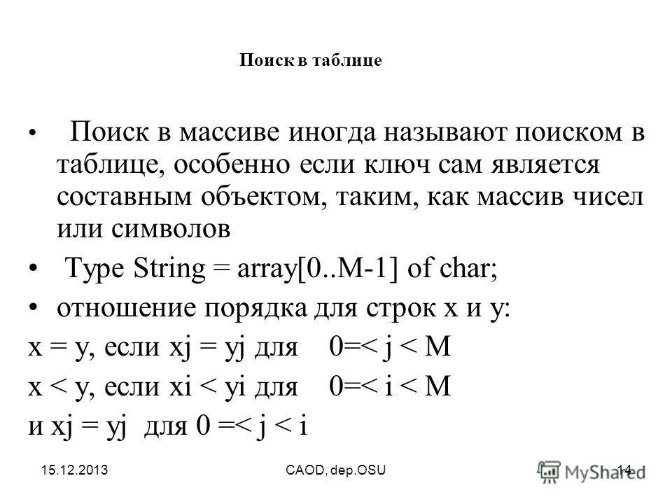 15.12.2013CAOD, dep.OSU14 Поиск в таблице Поиск в массиве иногда называют поиском в таблице, особенно если ключ сам является составным объектом, таким, как массив чисел или символов Type String = array[0..М-1] of char; отношение порядка для строк x и
