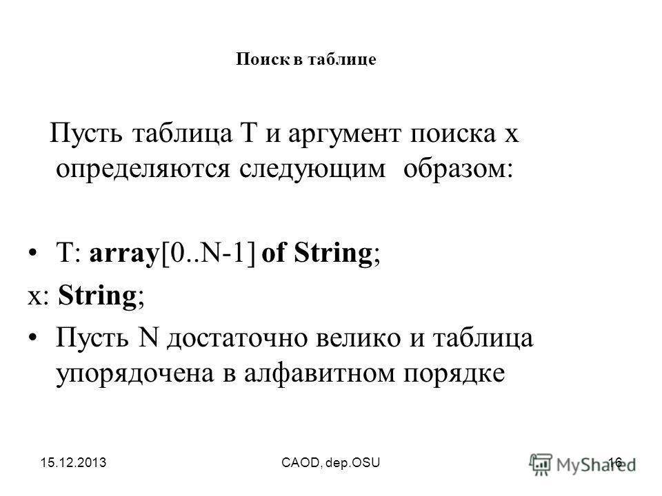 15.12.2013CAOD, dep.OSU16 Поиск в таблице Пусть таблица T и аргумент поиска x определяются следующим образом: T: array[0..N-1] of String; x: String; Пусть N достаточно велико и таблица упорядочена в алфавитном порядке