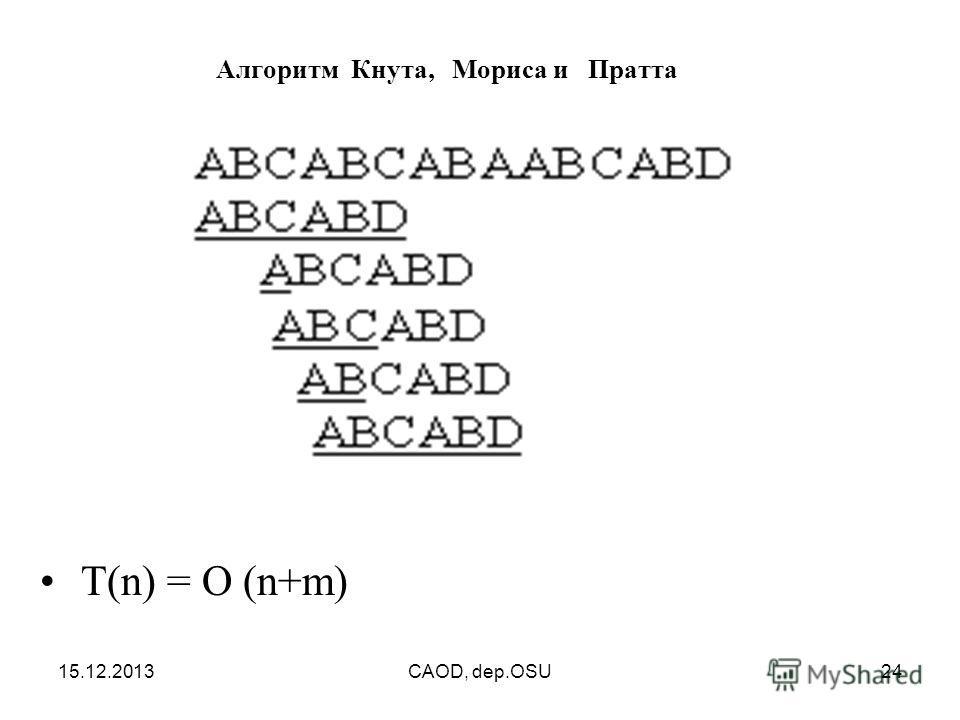 15.12.2013CAOD, dep.OSU24 Алгоритм Кнута, Мориса и Пратта T(n) = O (n+m)