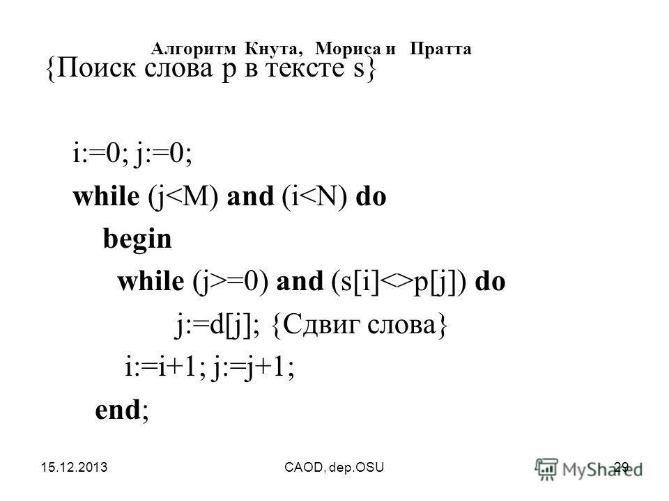 15.12.2013CAOD, dep.OSU29 Алгоритм Кнута, Мориса и Пратта {Поиск слова p в тексте s} i:=0; j:=0; while (j