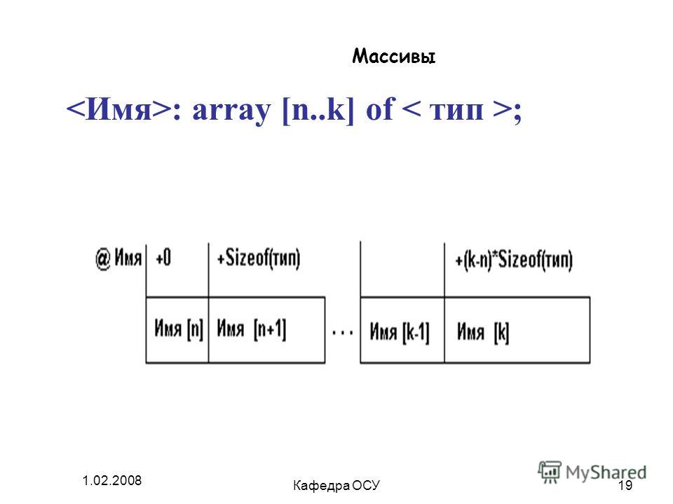 1.02.2008 Кафедра ОСУ19 Массивы : array [n..k] of ;
