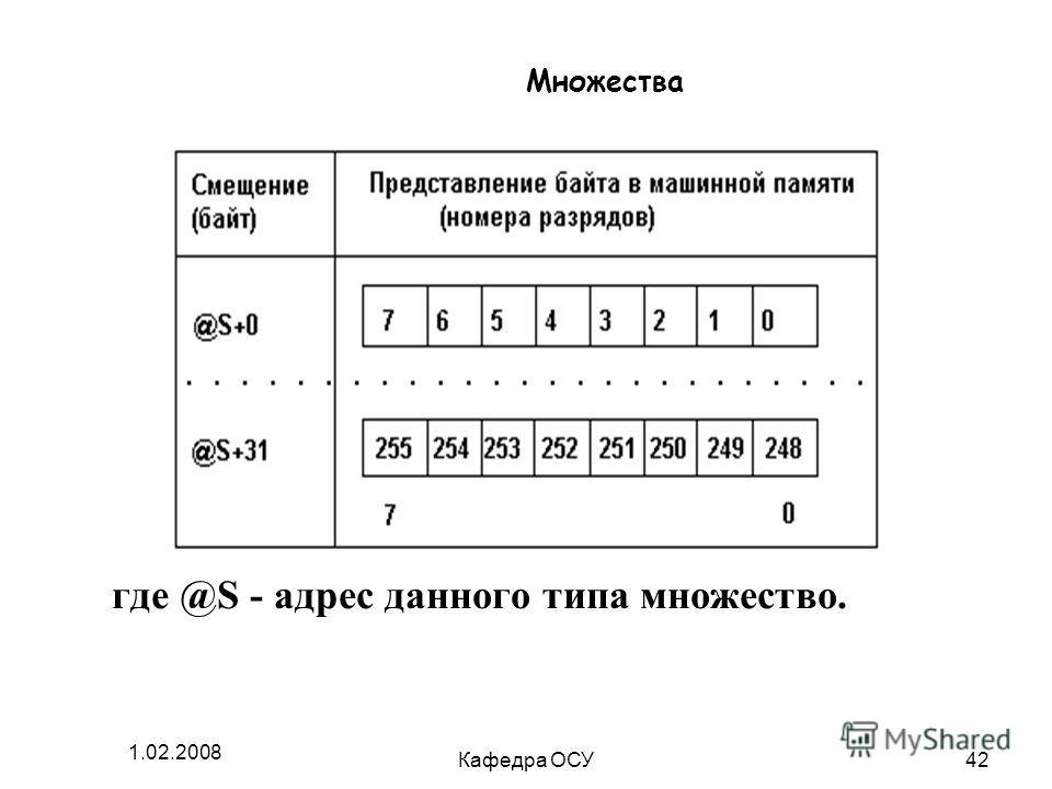 1.02.2008 Кафедра ОСУ42 Множества где @S - адрес данного типа множество.