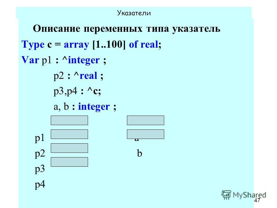 1.02.2008 Кафедра ОСУ47 Указатели Описание переменных типа указатель Type c = array [1..100] of real; Var p1 : ^integer ; p2 : ^real ; p3,p4 : ^c; a, b : integer ; p1 a p2 b p3 p4 p1 := nil ;.. p4 := nil; a := 5; b := 7;