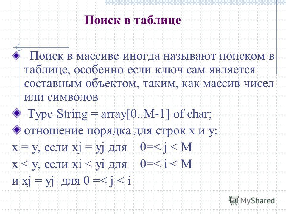 Поиск в таблице Поиск в массиве иногда называют поиском в таблице, особенно если ключ сам является составным объектом, таким, как массив чисел или символов Type String = array[0..М-1] of char; отношение порядка для строк x и y: x = y, если xj = yj дл