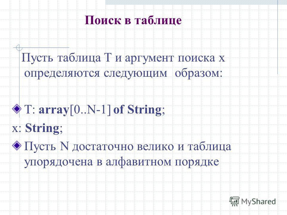 Поиск в таблице Пусть таблица T и аргумент поиска x определяются следующим образом: T: array[0..N-1] of String; x: String; Пусть N достаточно велико и таблица упорядочена в алфавитном порядке