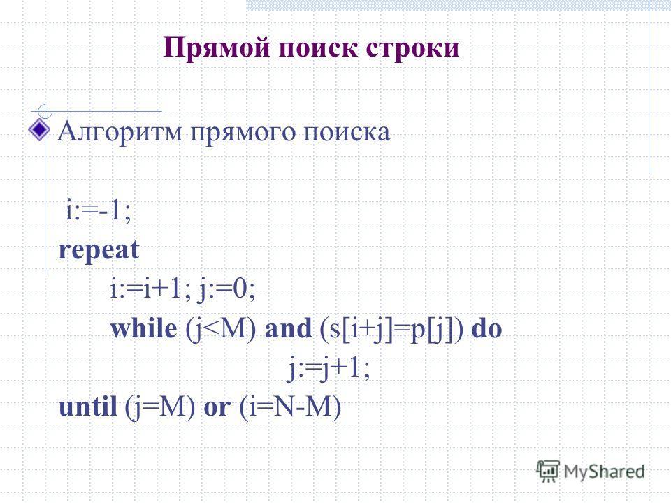 Прямой поиск строки Алгоритм прямого поиска i:=-1; repeat i:=i+1; j:=0; while (j