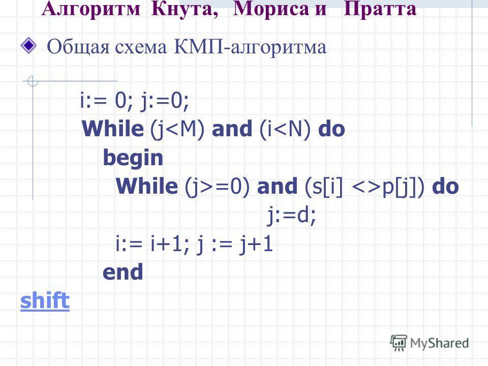 Общая схема КМП-алгоритма i:= 0; j:=0; While (j