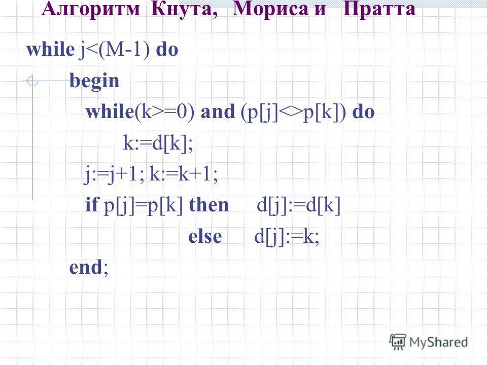 Алгоритм Кнута, Мориса и Пратта while j=0) and (p[j]p[k]) do k:=d[k]; j:=j+1; k:=k+1; if p[j]=p[k] then d[j]:=d[k] else d[j]:=k; end;
