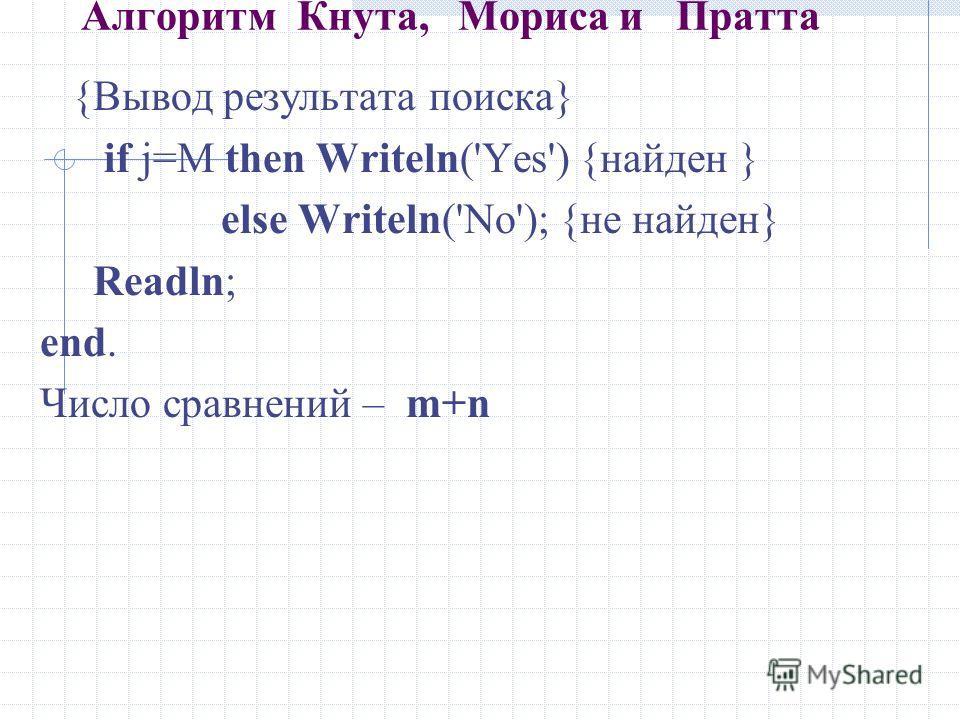 Алгоритм Кнута, Мориса и Пратта {Вывод результата поиска} if j=M then Writeln('Yes') {найден } else Writeln('No'); {не найден} Readln; end. Число сравнений – m+n