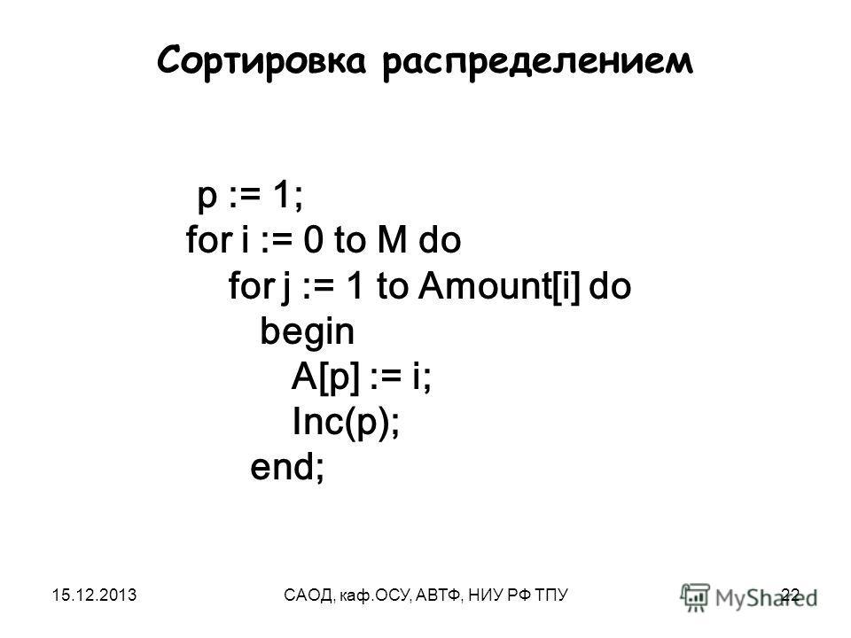 15.12.2013САОД, каф.ОСУ, АВТФ, НИУ РФ ТПУ22 Сортировка распределением p := 1; for i := 0 to M do for j := 1 to Amount[i] do begin A[p] := i; Inc(p); end;