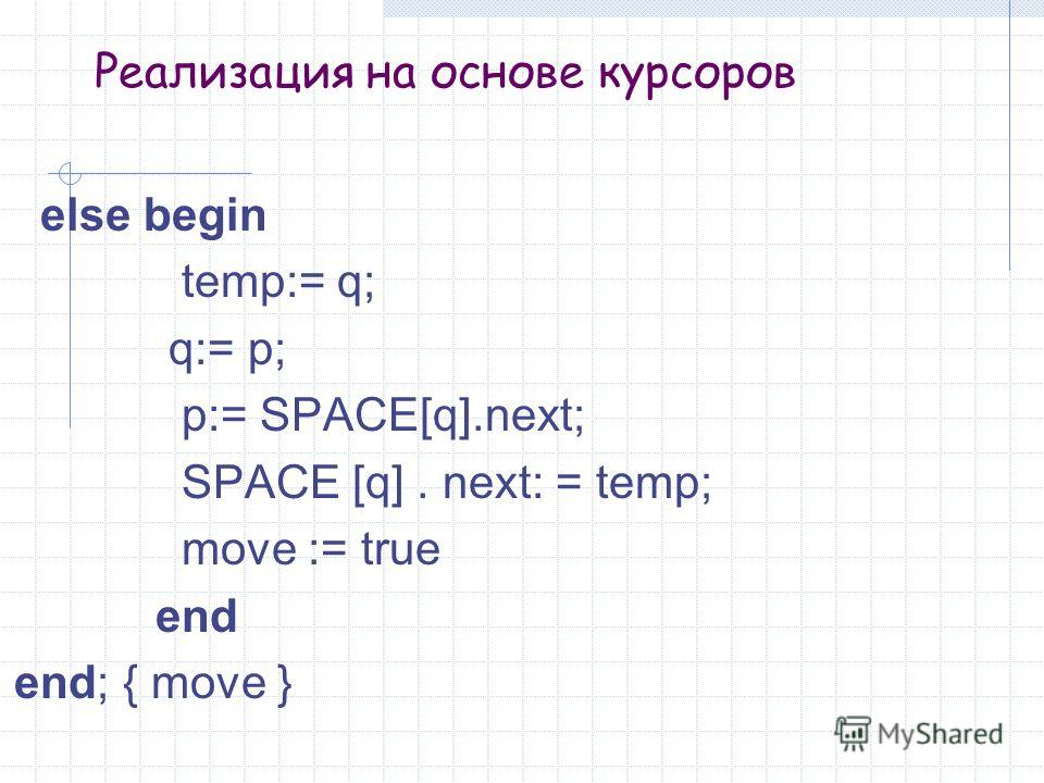 Реализация на основе курсоров else begin temp:= q; q:= p; p:= SPACE[q].next; SPACE [q]. next: = temp; move := true end end; { move }
