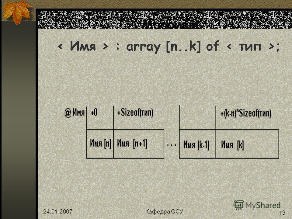 24.01.2007Кафедра ОСУ 19 Массивы : array [n..k] of ;