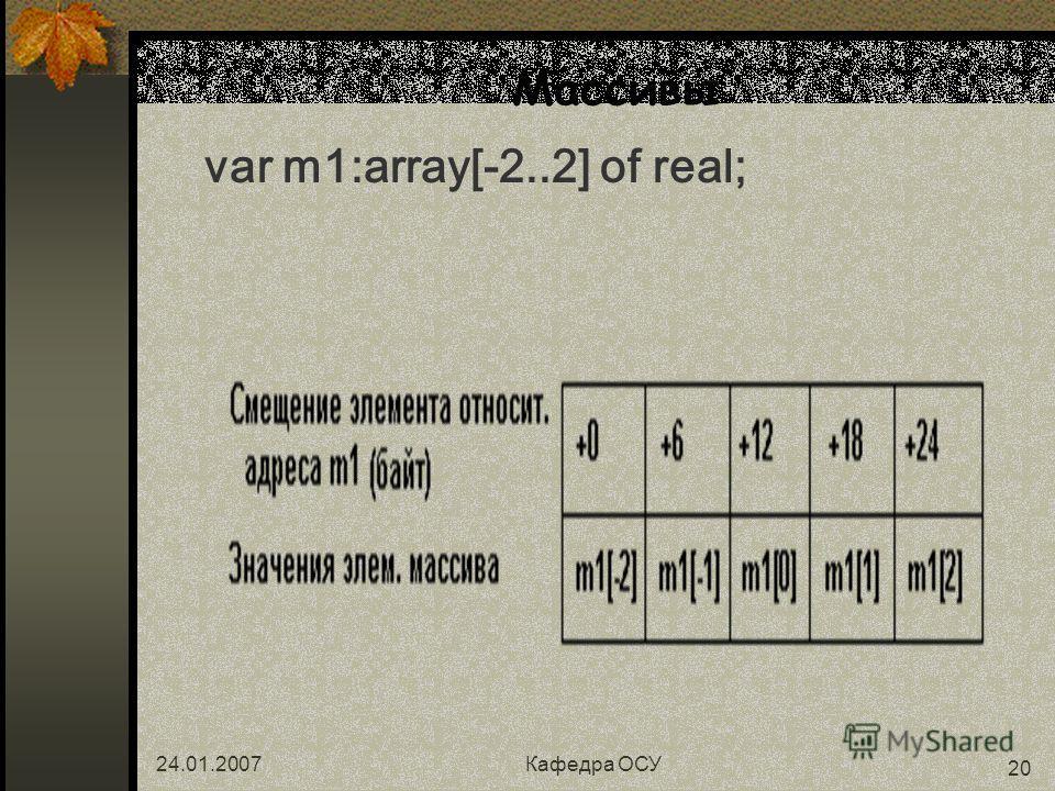 24.01.2007Кафедра ОСУ 20 Массивы var m1:array[-2..2] of real;