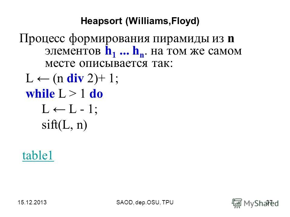 15.12.2013SAOD, dep.OSU, TPU37 Процесс формирования пирамиды из n элементов h 1... h n. на том же самом месте описывается так: L (n div 2)+ 1; while L > 1 do L L - 1; sift(L, n) table1 Heapsort (Williams,Floyd)