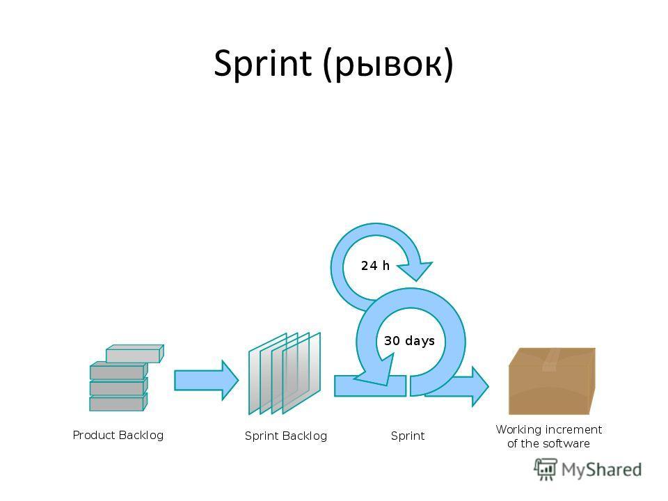 Sprint (рывок)