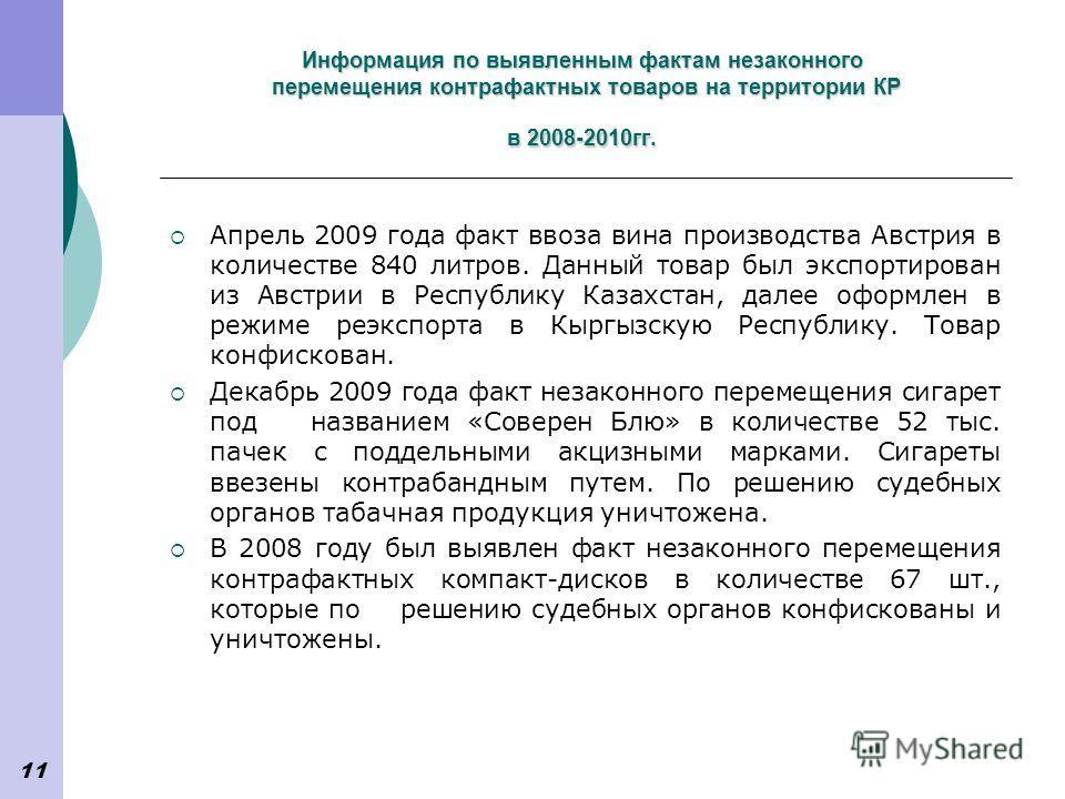 11 Информация по выявленным фактам незаконного перемещения контрафактных товаров на территории КР в 2008-2010гг. Апрель 2009 года факт ввоза вина производства Австрия в количестве 840 литров. Данный товар был экспортирован из Австрии в Республику Каз