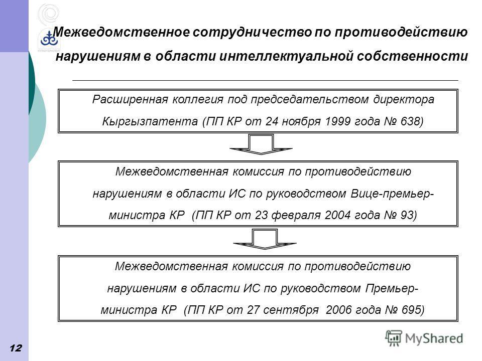 12 Межведомственное сотрудничество по противодействию нарушениям в области интеллектуальной собственности Расширенная коллегия под председательством директора Кыргызпатента (ПП КР от 24 ноября 1999 года 638) Межведомственная комиссия по противодейств