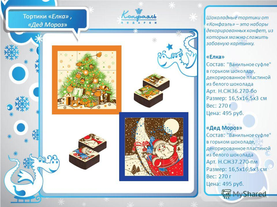 Тортики «Елка», «Дед Мороз» Шоколадные тортики от «Конфаэль» – это наборы декорированных конфет, из которых можно сложить забавную картинку. «Елка» Состав: