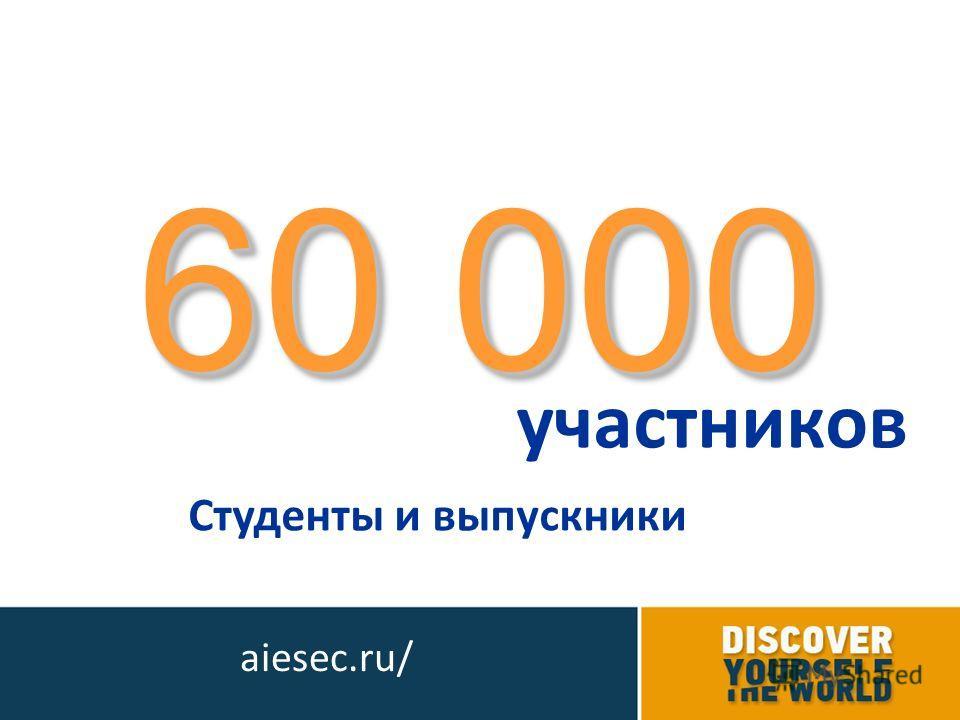 60 000 участников Студенты и выпускники aiesec.ru/