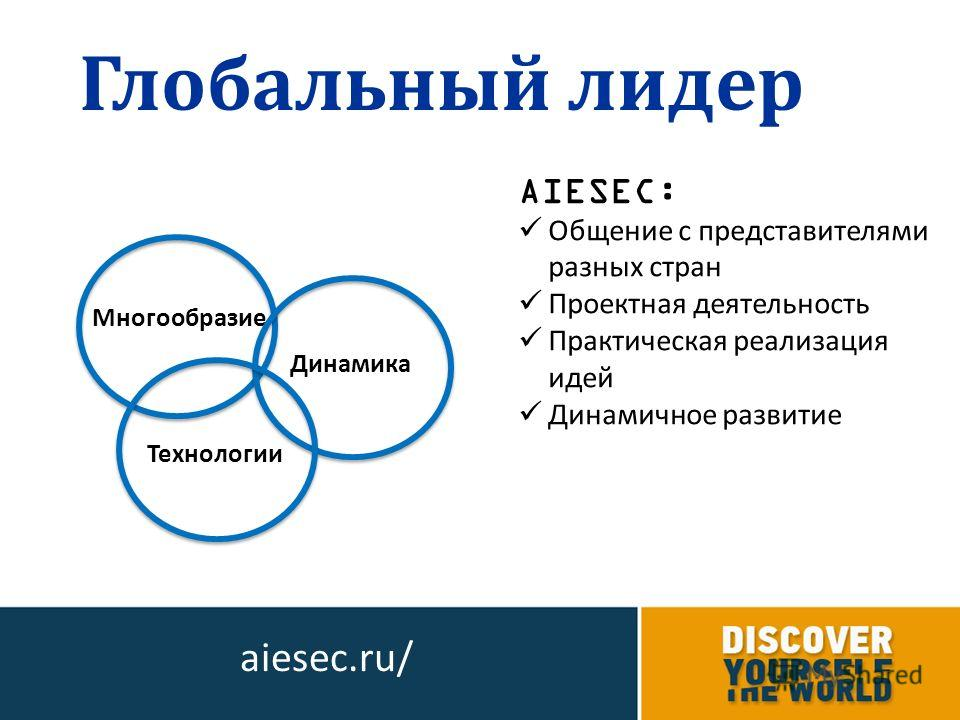 Глобальный лидер aiesec.ru/ Многообразие Динамика Технологии AIESEC: Общение с представителями разных стран Проектная деятельность Практическая реализация идей Динамичное развитие
