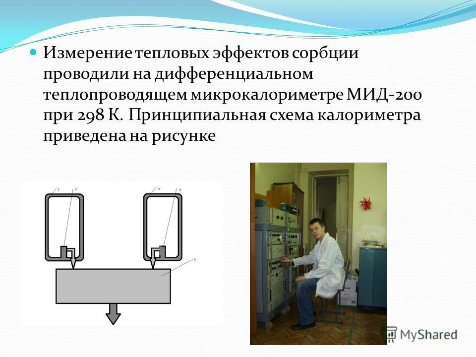 Измерение тепловых эффектов сорбции проводили на дифференциальном теплопроводящем микрокалориметре МИД-200 при 298 К. Принципиальная схема калориметра приведена на рисунке