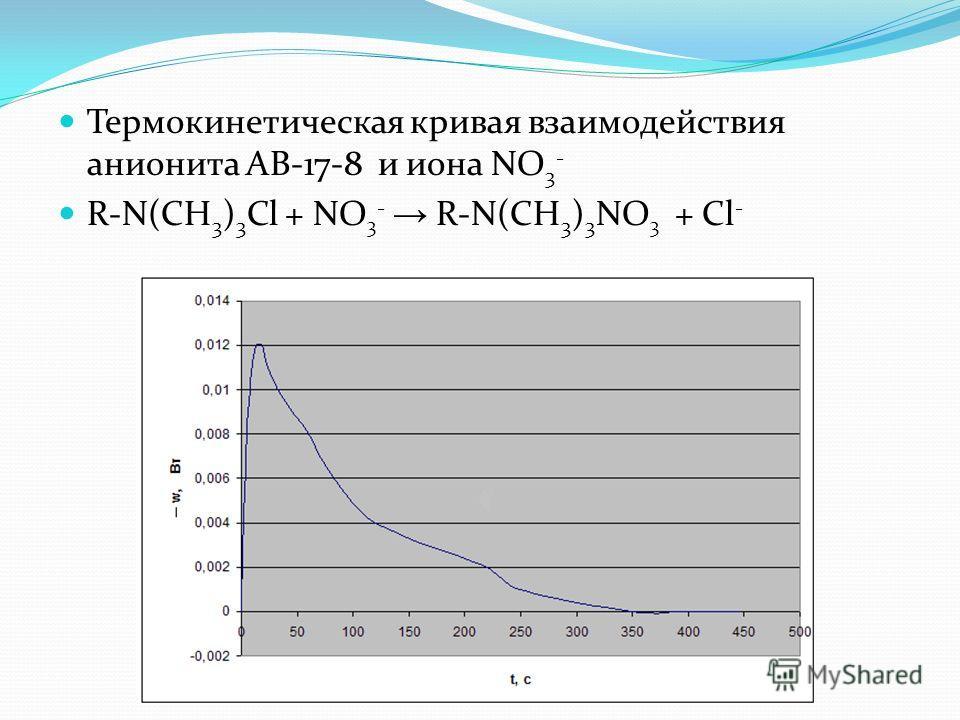 Термокинетическая кривая взаимодействия анионита АВ-17-8 и иона NO 3 - R-N(CH 3 ) 3 Cl + NO 3 - R-N(CH 3 ) 3 NO 3 + Cl -