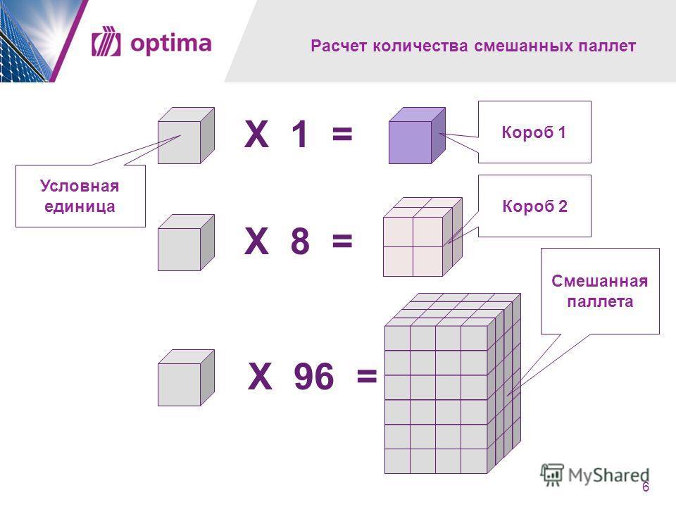 6 Расчет количества смешанных паллет Условная единица Короб 1 Короб 2 Смешанная паллета X 1 = X 8 = X 96 =