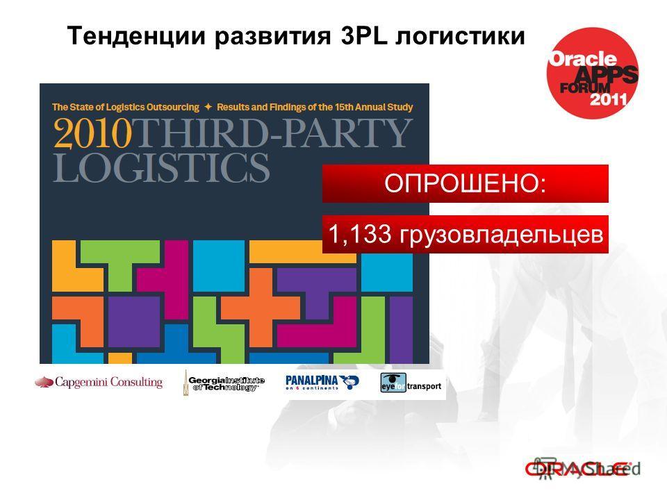 Тенденции развития 3PL логистики 1,133 грузовладельцев ОПРОШЕНО: