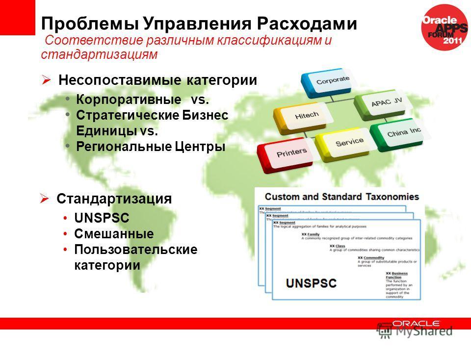 Стандартизация UNSPSC Смешанные Пользовательские категории Несопоставимые категории Корпоративные vs. Стратегические Бизнес Единицы vs. Региональные Центры Проблемы Управления Расходами Соответствие различным классификациям и стандартизациям