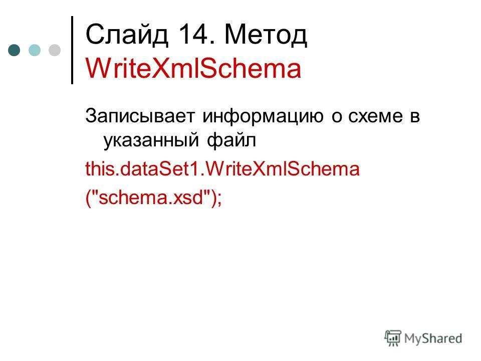 Слайд 14. Метод WriteXmlSchema Записывает информацию о схеме в указанный файл this.dataSet1.WriteXmlSchema (schema.xsd);