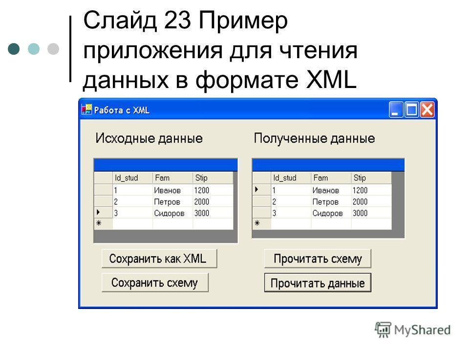 Слайд 23 Пример приложения для чтения данных в формате XML