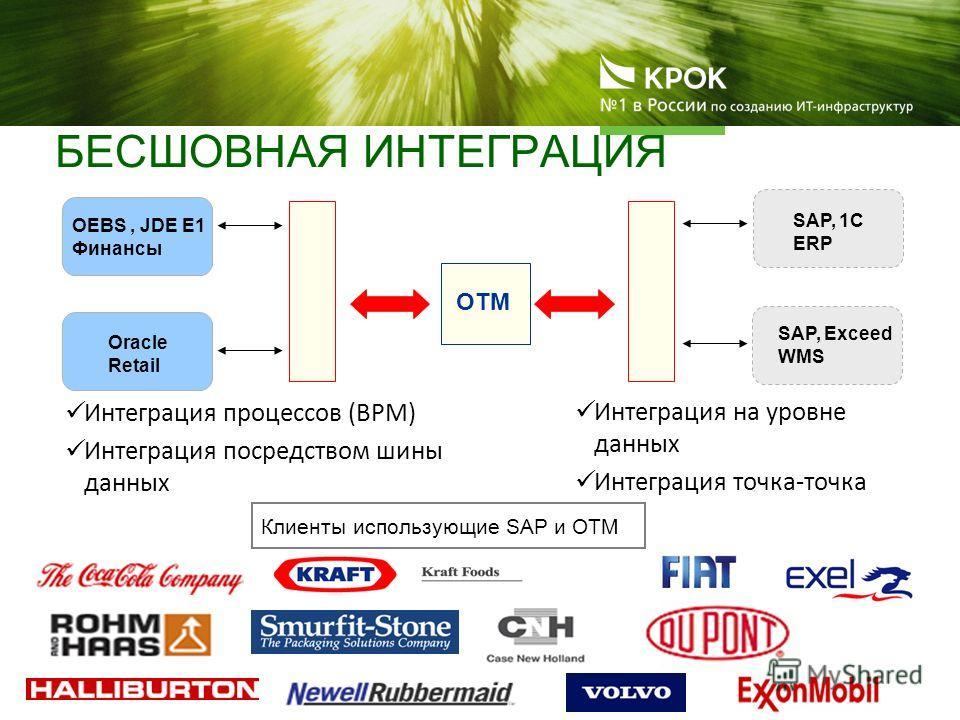 БЕСШОВНАЯ ИНТЕГРАЦИЯ OTM Oracle Retail SAP, 1С ERP OEBS, JDE E1 Финансы SAP, Exceed WMS Интеграция на уровне данных Интеграция точка-точка Интеграция процессов (BPM) Интеграция посредством шины данных Клиенты использующие SAP и ОТМ