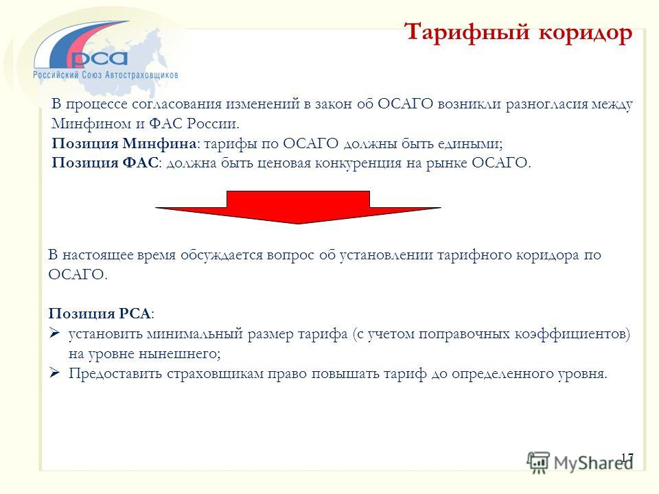 17 Тарифный коридор В процессе согласования изменений в закон об ОСАГО возникли разногласия между Минфином и ФАС России. Позиция Минфина: тарифы по ОСАГО должны быть едиными; Позиция ФАС: должна быть ценовая конкуренция на рынке ОСАГО. В настоящее вр