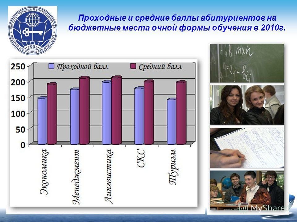 Проходные и средние баллы абитуриентов на бюджетные места очной формы обучения в 2010г.