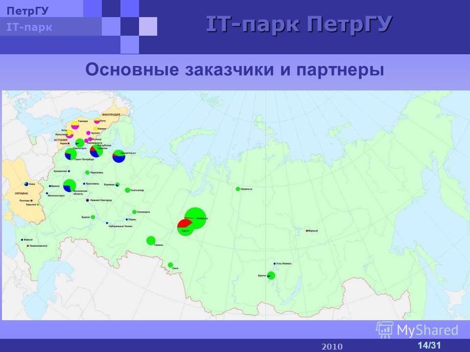 ПетрГУ IT-парк IT-парк ПетрГУ 2010 14/31 Основные заказчики и партнеры