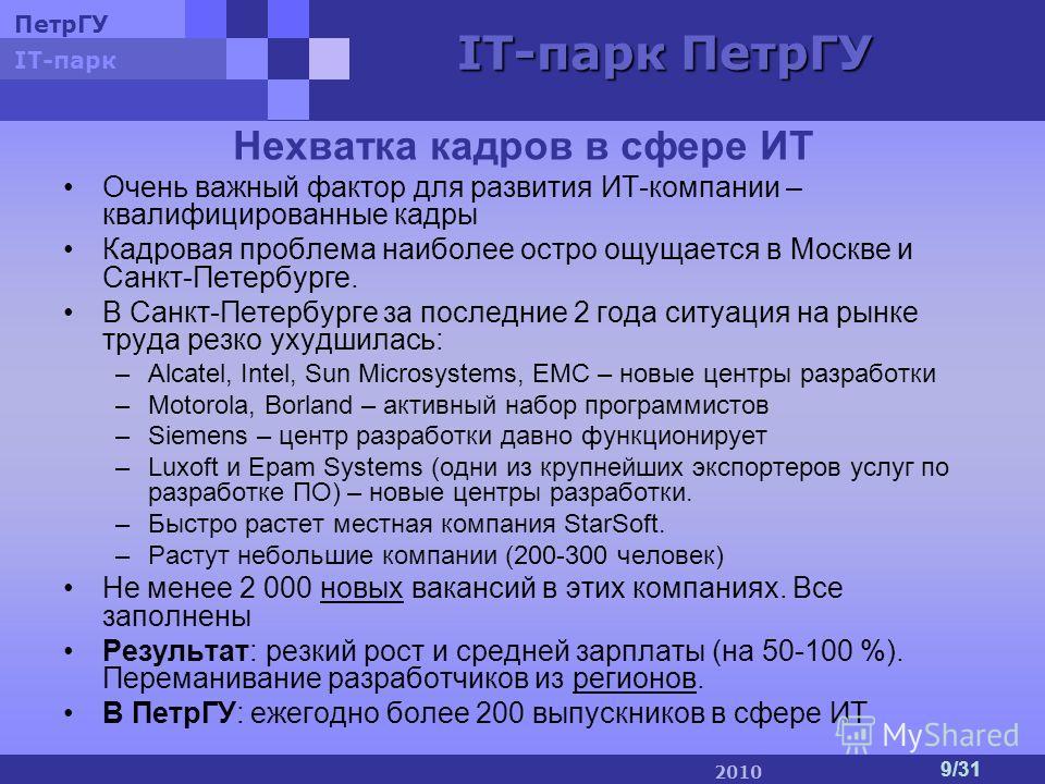 ПетрГУ IT-парк IT-парк ПетрГУ 2010 9/31 Нехватка кадров в сфере ИТ Очень важный фактор для развития ИТ-компании – квалифицированные кадры Кадровая проблема наиболее остро ощущается в Москве и Санкт-Петербурге. В Санкт-Петербурге за последние 2 года с