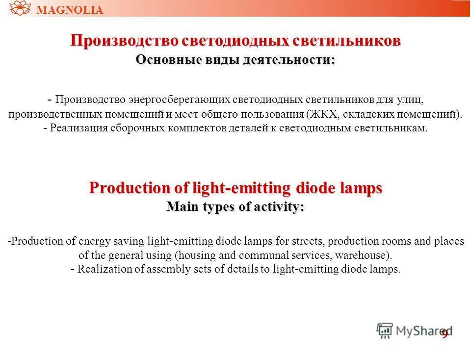 Производство светодиодных светильников Основныевиды деятельности: Основные виды деятельности: - - Производство энергосберегающих светодиодных светильников для улиц, производственных помещений и мест общего пользования (ЖКХ, складских помещений). - Ре