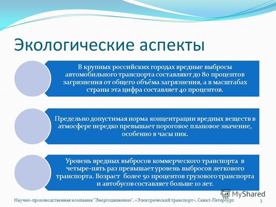 Экологические аспекты Научно-производственная компания