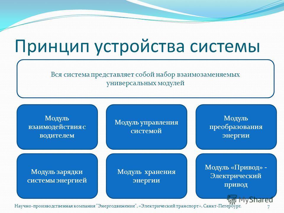 Принцип устройства системы Научно-производственная компания