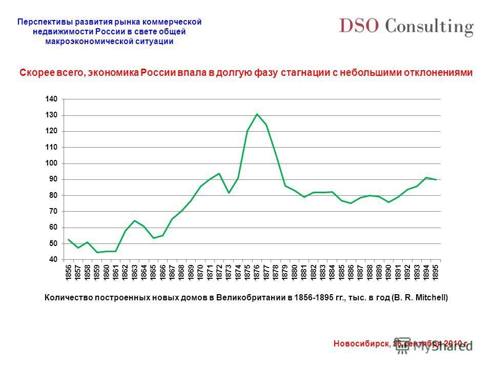 Перспективы развития рынка коммерческой недвижимости России в свете общей макроэкономической ситуации Новосибирск, 16 сентября 2010 г. Количество построенных новых домов в Великобритании в 1856-1895 гг., тыс. в год (B. R. Mitchell) Скорее всего, экон