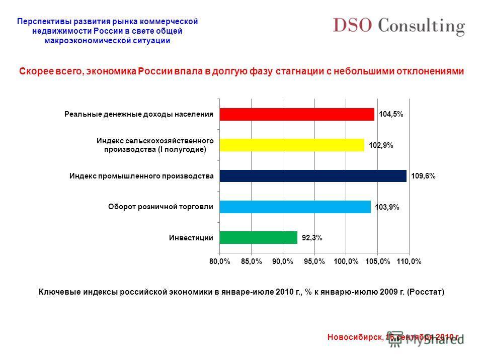 Перспективы развития рынка коммерческой недвижимости России в свете общей макроэкономической ситуации Новосибирск, 16 сентября 2010 г. Ключевые индексы российской экономики в январе-июле 2010 г., % к январю-июлю 2009 г. (Росстат) Скорее всего, эконом