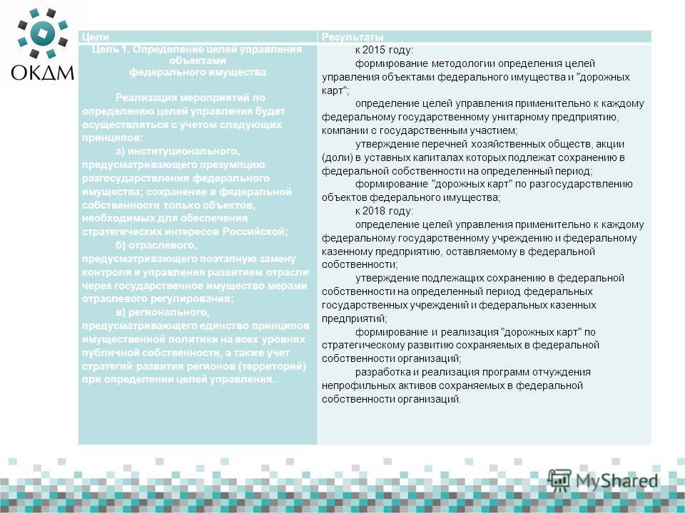 ЦелиРезультаты Цель 1. Определение целей управления объектами федерального имущества Реализация мероприятий по определению целей управления будет осуществляться с учетом следующих принципов: а) институционального, предусматривающего презумпцию разгос
