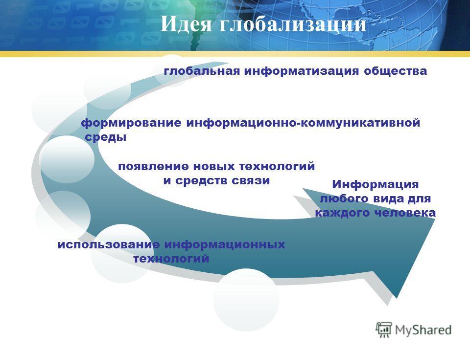 Идея глобализации глобальная информатизация общества Информация любого вида для каждого человека использование информационных технологий появление новых технологий и средств связи формирование информационно-коммуникативной среды