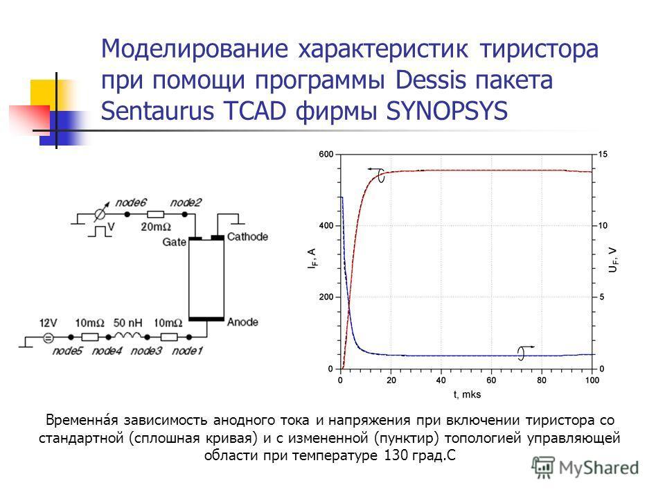 Моделирование характеристик тиристора при помощи программы Dessis пакета Sentaurus TCAD фирмы SYNOPSYS Временнáя зависимость анодного тока и напряжения при включении тиристора со стандартной (сплошная кривая) и с измененной (пунктир) топологией управ