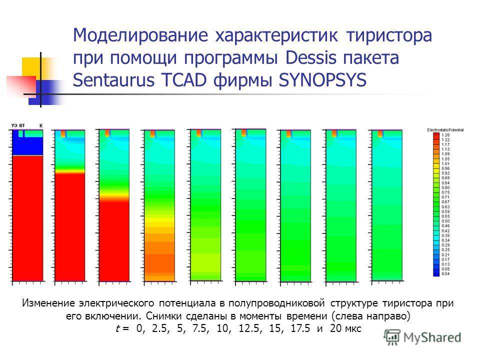 Моделирование характеристик тиристора при помощи программы Dessis пакета Sentaurus TCAD фирмы SYNOPSYS Изменение электрического потенциала в полупроводниковой структуре тиристора при его включении. Снимки сделаны в моменты времени (слева направо) t =