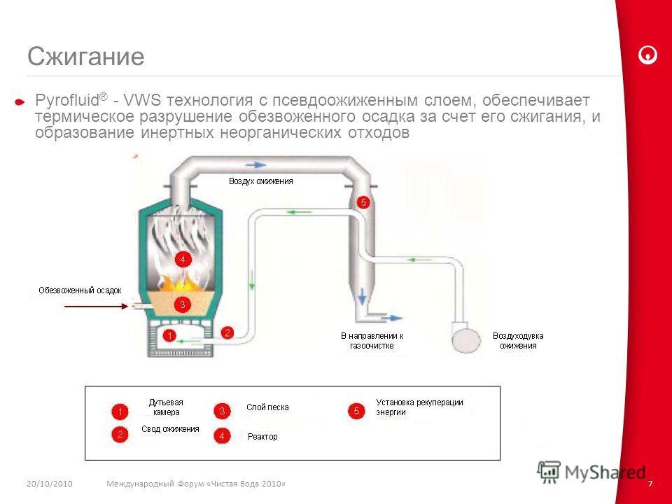 20/10/2010Международный Форум «Чистая Вода 2010»7 Сжигание Pyrofluid ® - VWS технология с псевдоожиженным слоем, обеспечивает термическое разрушение обезвоженного осадка за счет его сжигания, и образование инертных неорганических отходов